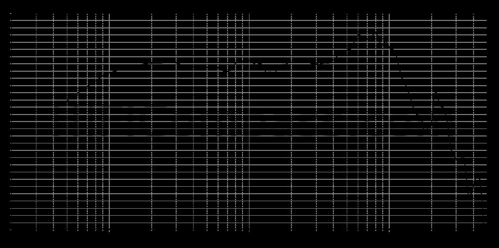 sb15mfc30-4_315mm_5v6_0grad