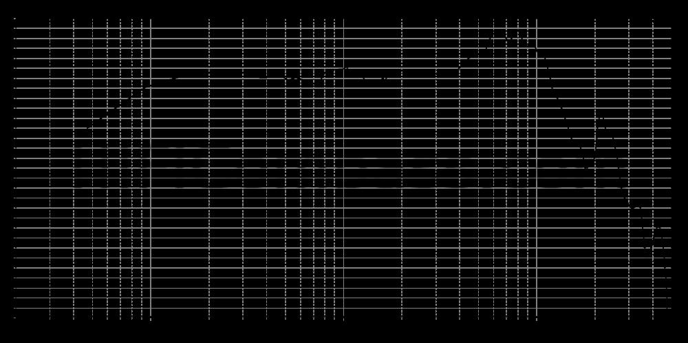 sb15mfc30-4_315mm_8v_0grad