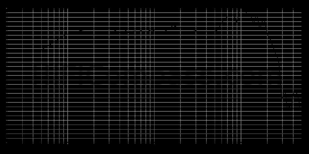 sb15nbac30-4_315mm_11v2_0grad