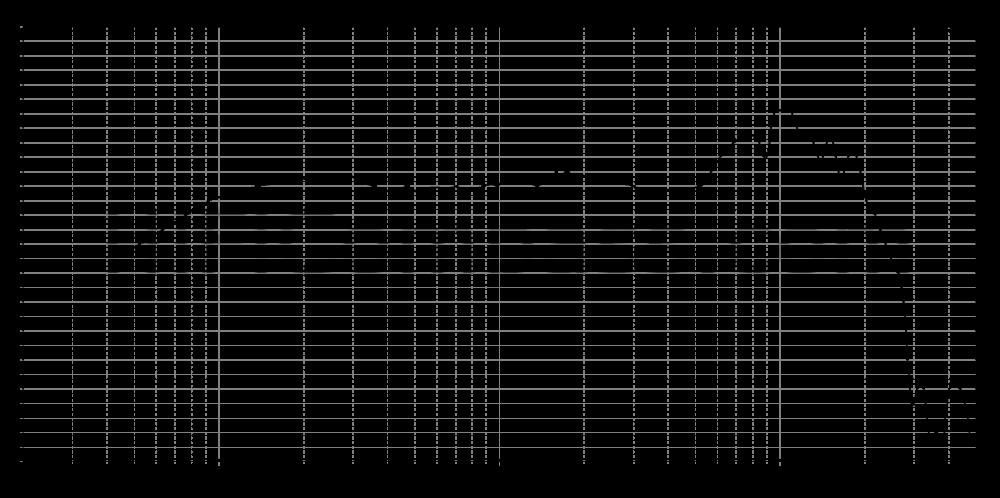 sb15nbac30-4_315mm_2v83_0grad