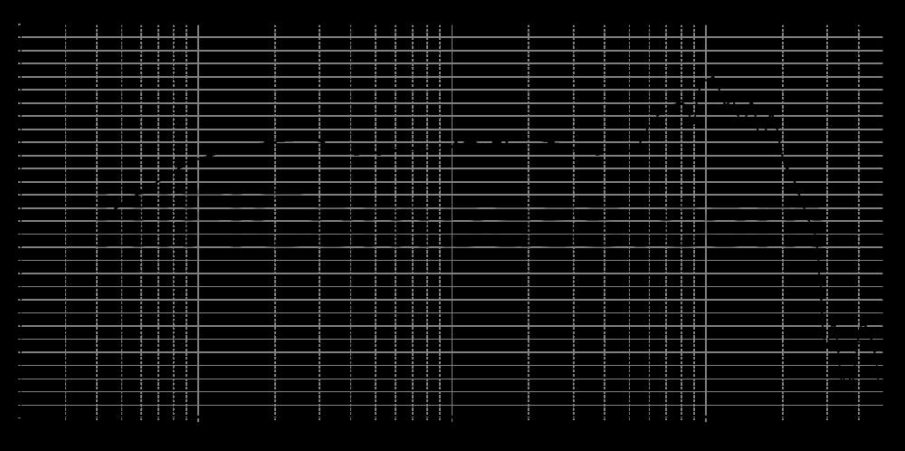 sb15nbac30-4_315mm_4v_0grad