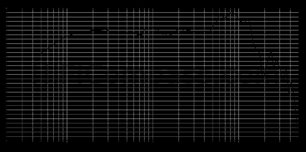 sb15nrxc30-8_315mm_11v2_0grad