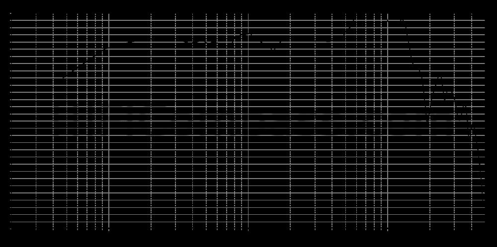 sb15nrxc30-8_315mm_16v_0grad