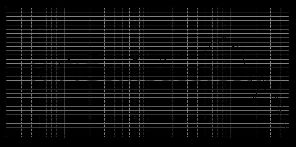 sb15nrxc30-8_315mm_2v83_0grad