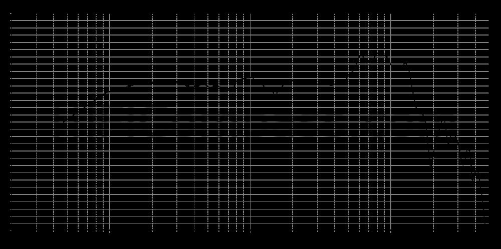 sb15nrxc30-8_315mm_4v_0grad