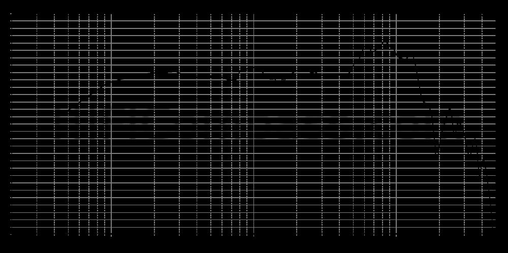 sb15nrxc30-8_315mm_5v6_0grad