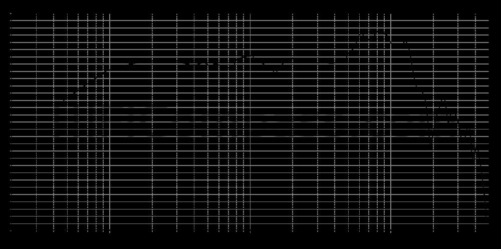 sb15nrxc30-8_315mm_8v_0grad