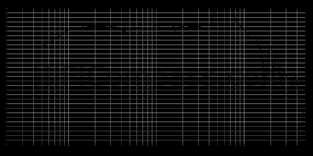sb17crc35-4_315mm_11v2_0grad