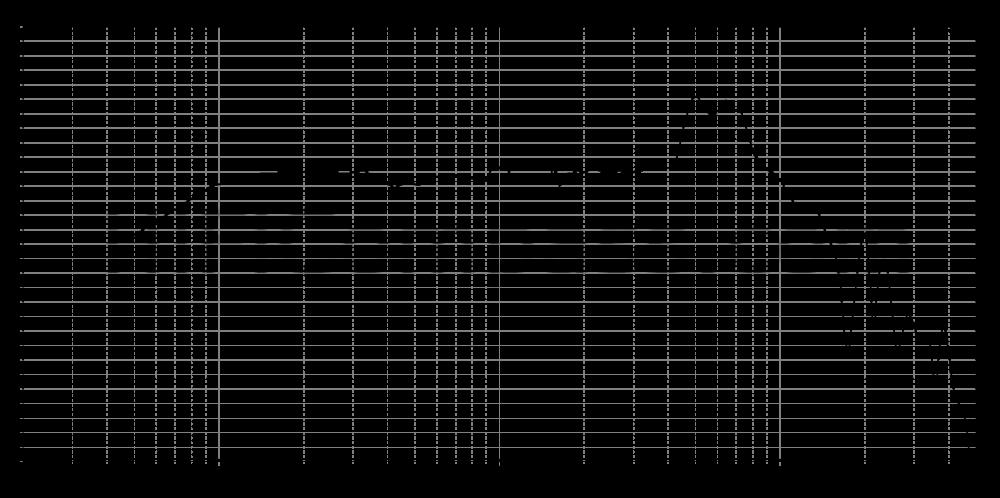 sb17crc35-4_315mm_2v83_0grad
