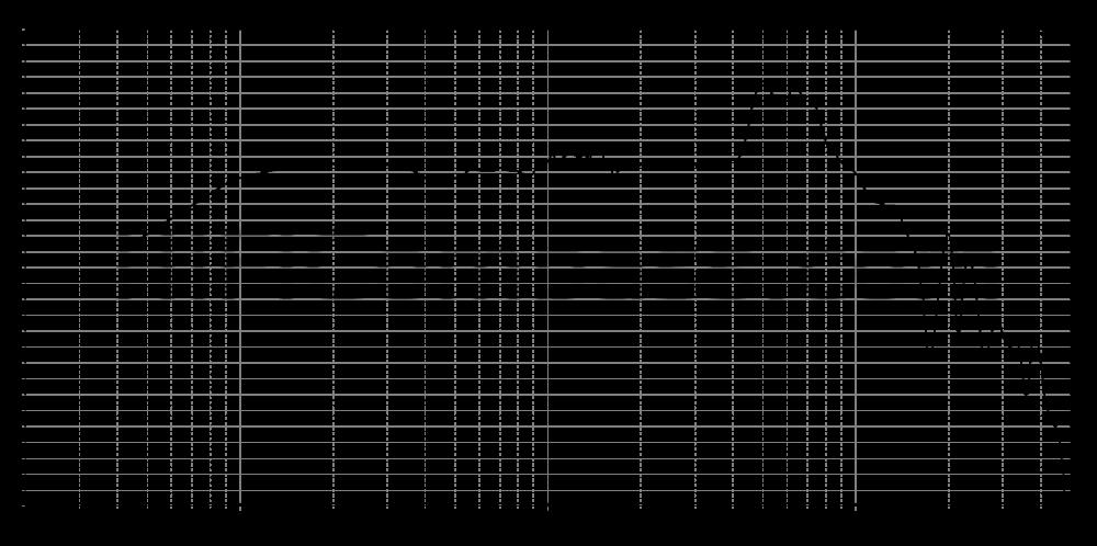 sb17crc35-4_315mm_4v_0grad
