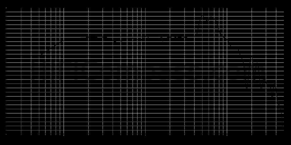 sb17crc35-4_315mm_5v6_0grad