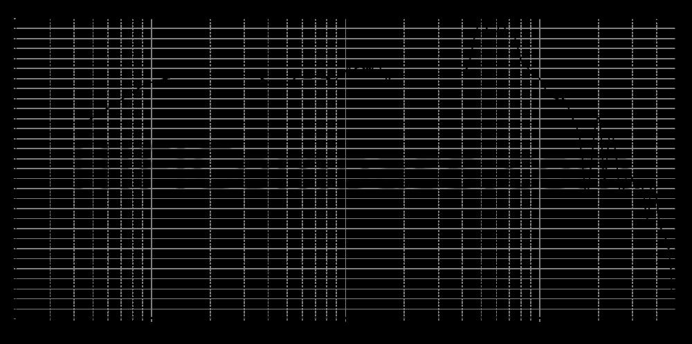 sb17crc35-4_315mm_8v_0grad