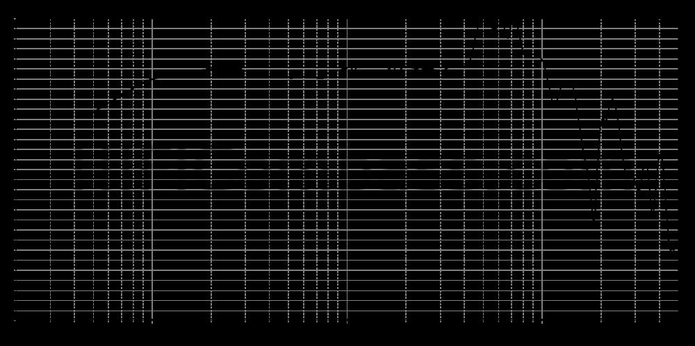 sb17crc35-8_315mm_11v2_0grad