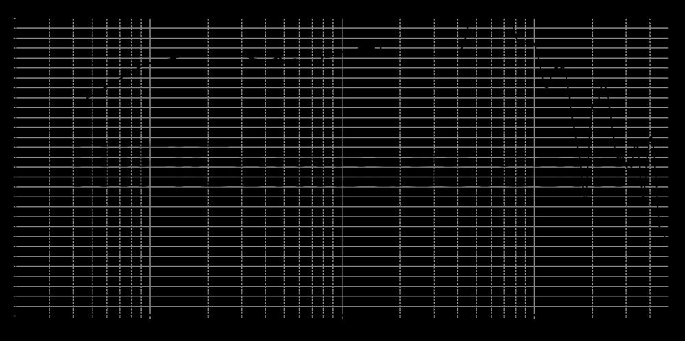 sb17crc35-8_315mm_16v_0grad