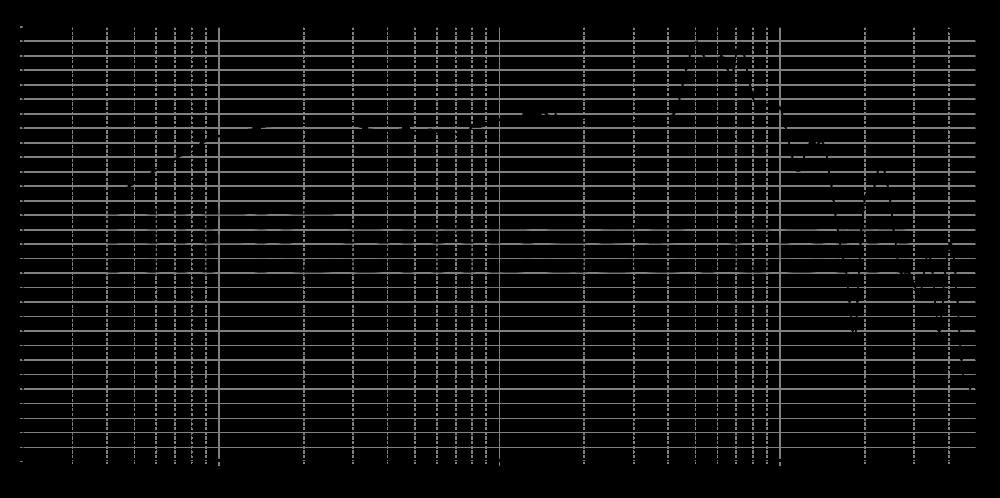 sb17crc35-8_315mm_8v_0grad