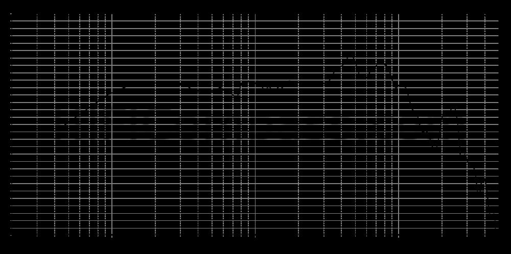 sb17mfc35-4_315mm_2v83_0grad