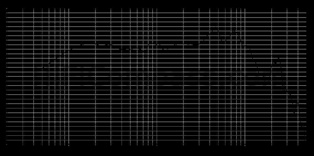 sb17mfc35-4_315mm_4v_0grad