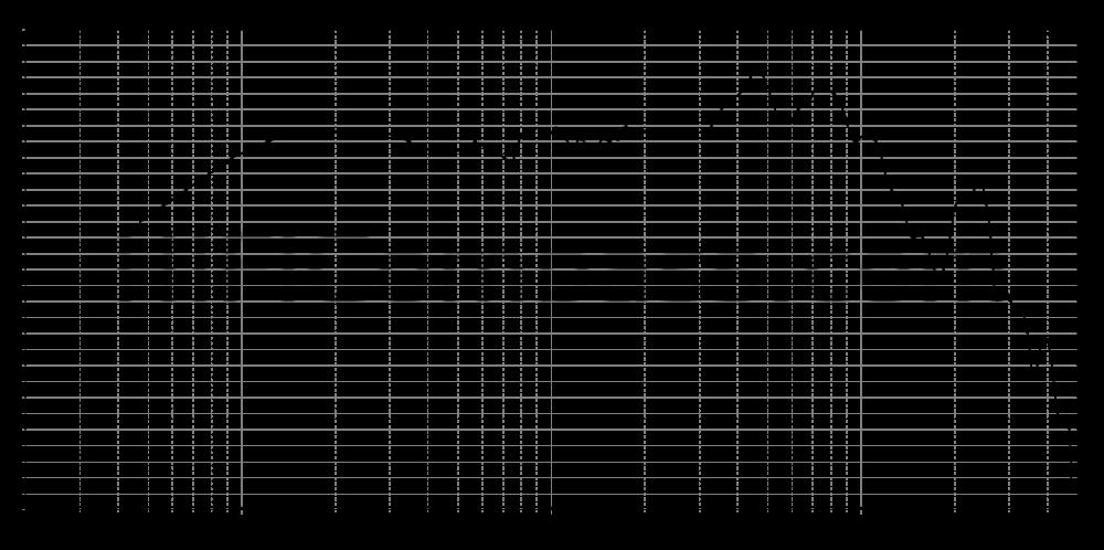sb17mfc35-4_315mm_5v6_0grad