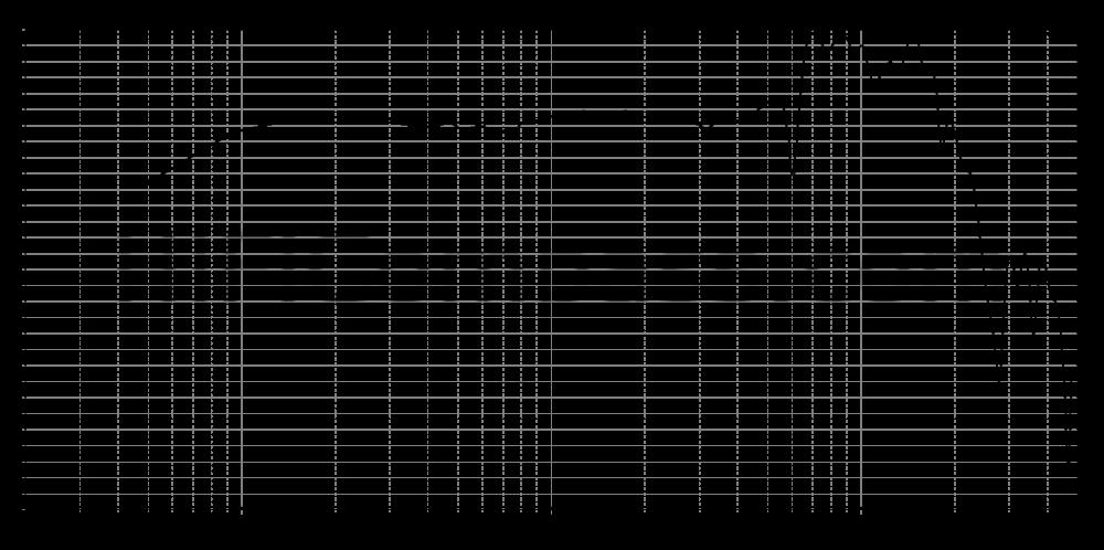 sb17nbac35-8_315mm_11v2_0grad