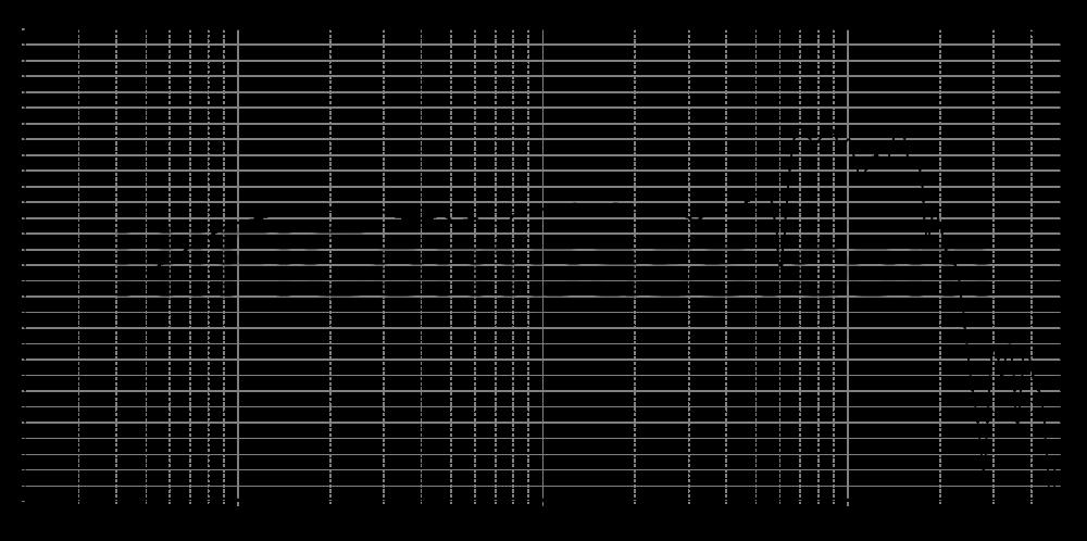 sb17nbac35-8_315mm_2v83_0grad