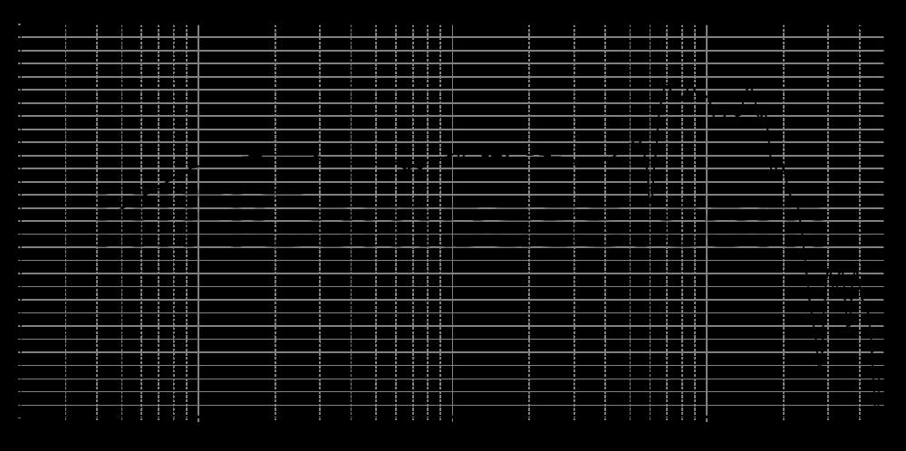 sb17nbac35-8_315mm_4v_0grad