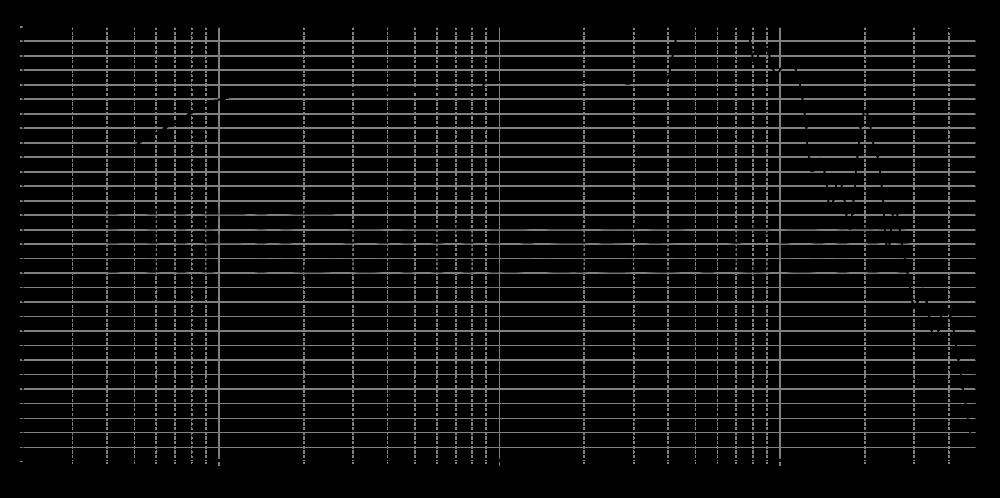 sb17nrx2c35-4_315mm_11v2_0grad
