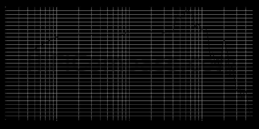 sb17nrx2c35-4_315mm_5v6_0grad