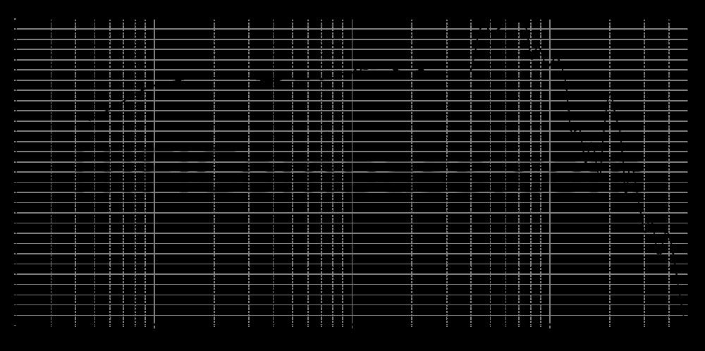 sb17nrx2c35-4_315mm_8v_0grad