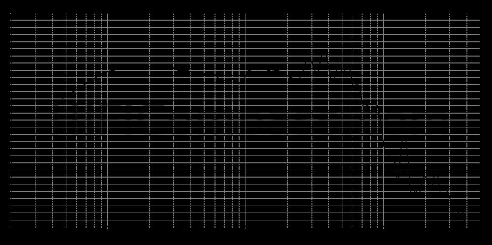 sb20pfc30-4_315mm_4v_0grad