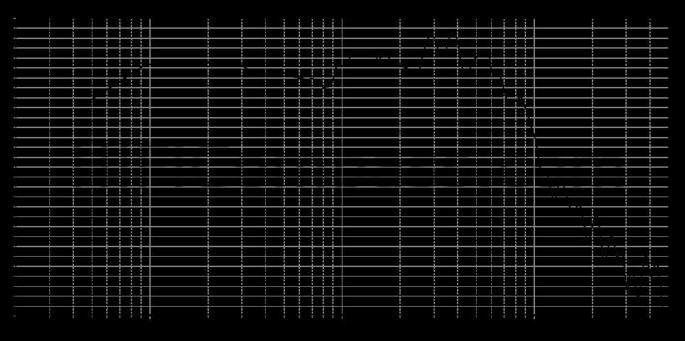 sb20pfc30-8_315mm_11v2_0grad