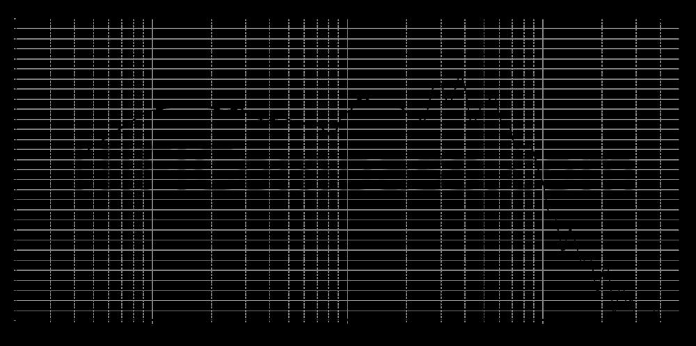 sb20pfc30-8_315mm_4v_0grad