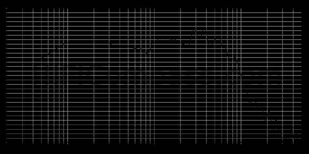 sb20pfc30-8_315mm_5v6_0grad