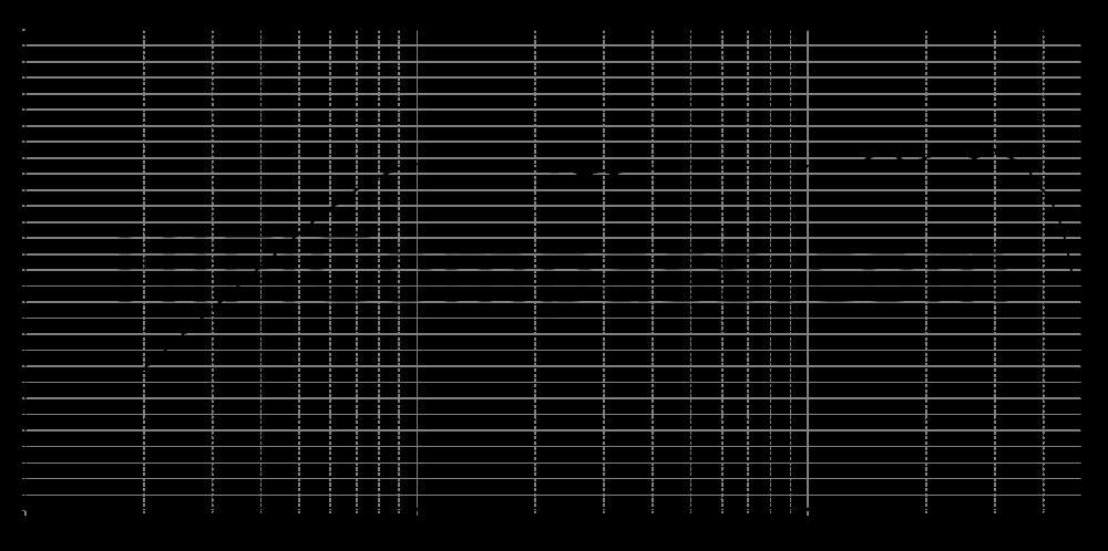sb21rdc-c000-4_315mm_4v_0grad