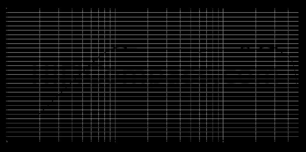 sb21rdcn-c000-4_315mm_4v_0grad