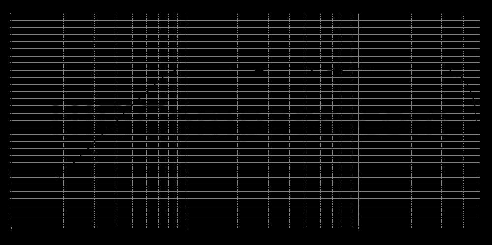 sb21rdcn-c000-4_315mm_5v6_0grad