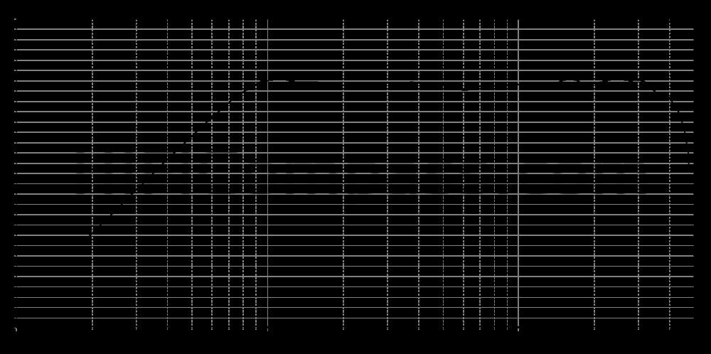 sb21rdcn-c000-4_315mm_8v_0grad
