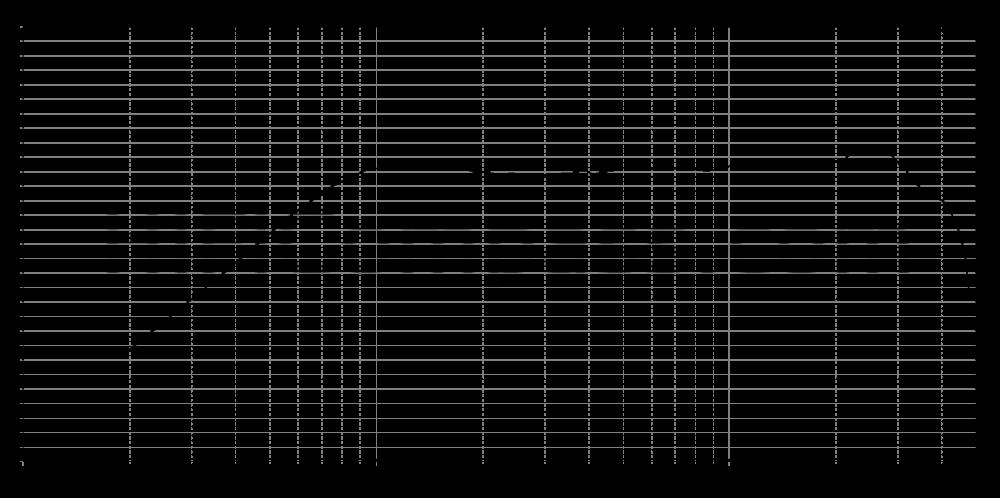 sb21sdc-c000-4_315mm_2v83_0grad