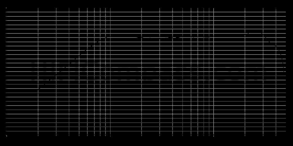 sb21sdc-c000-4_315mm_5v6_0grad