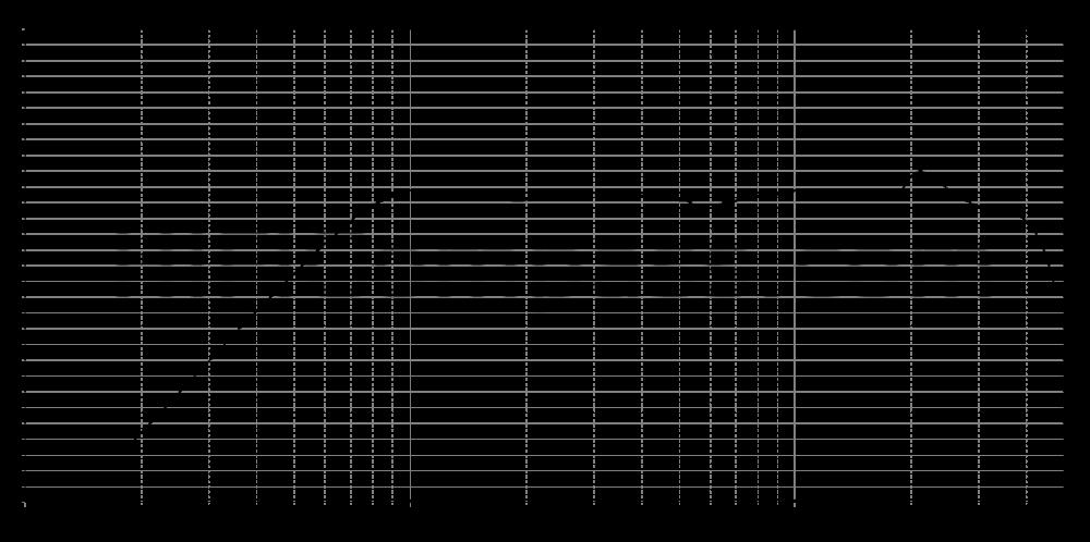 sb21sdcn-c000-4_315mm_2v83_0grad