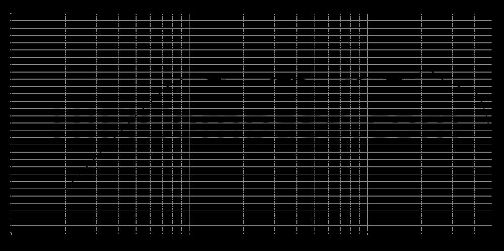 sb21sdcn-c000-4_315mm_4v_0grad