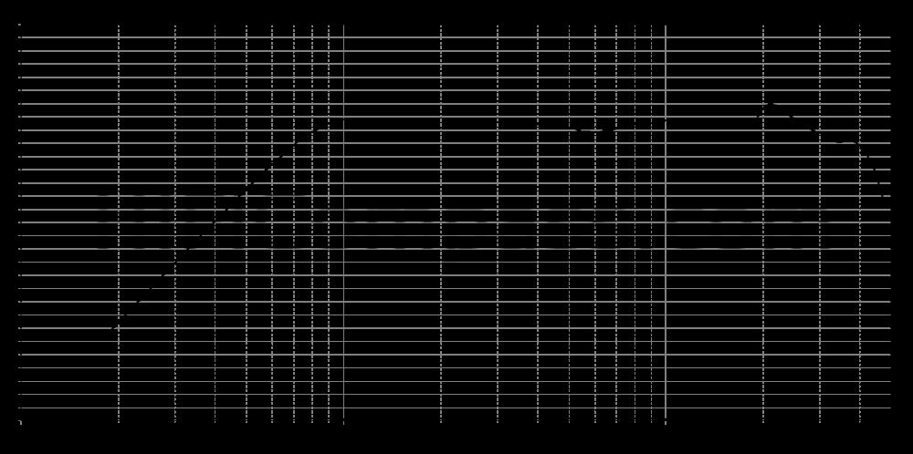 sb21sdcn-c000-4_315mm_5v6_0grad