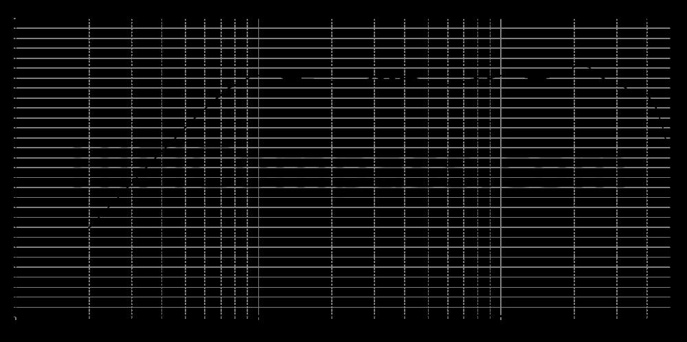 sb21sdcn-c000-4_315mm_8v_0grad