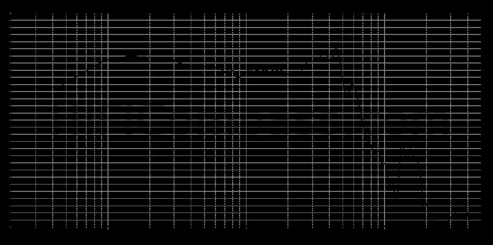 sb23mfcl45-8_315mm_11v2_0grad