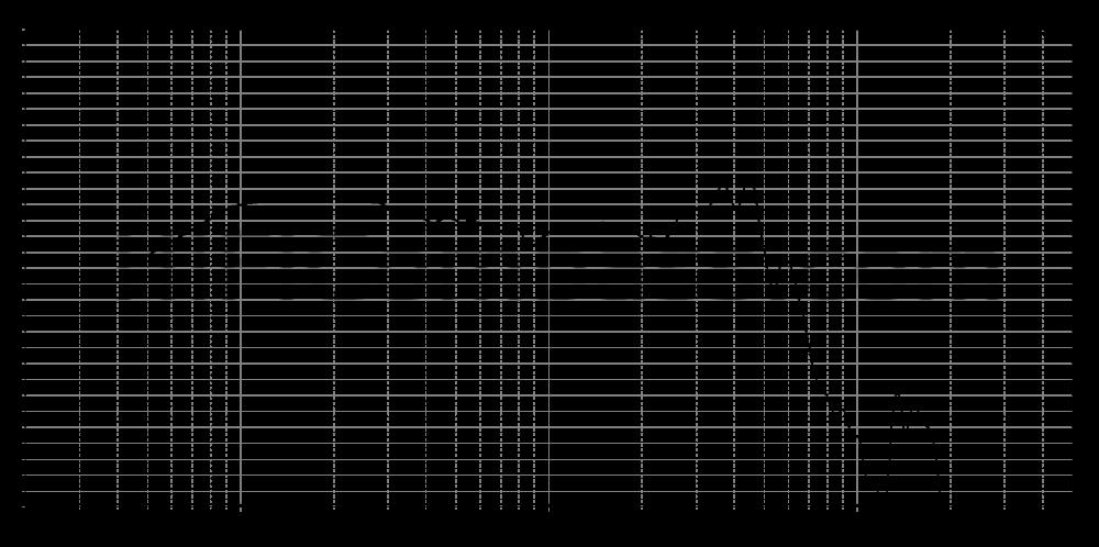 sb23mfcl45-8_315mm_4v_0grad