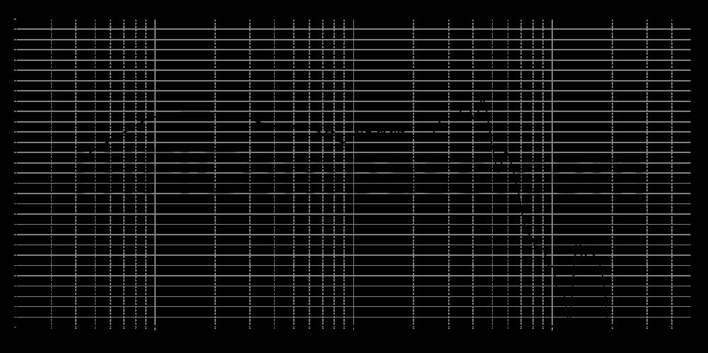 sb23mfcl45-8_315mm_5v6_0grad