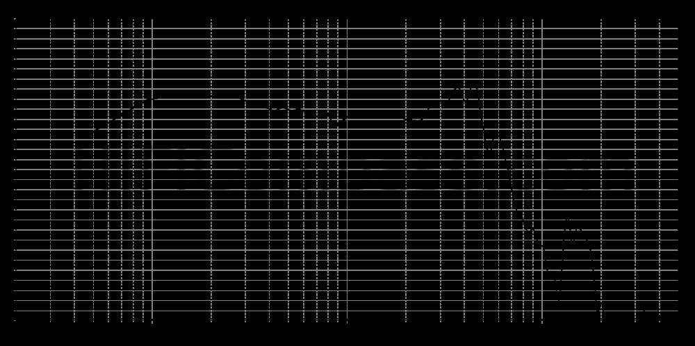 sb23mfcl45-8_315mm_8v_0grad