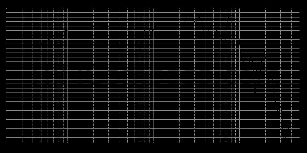 sb23nrxs45-8_315mm_11v2_0grad
