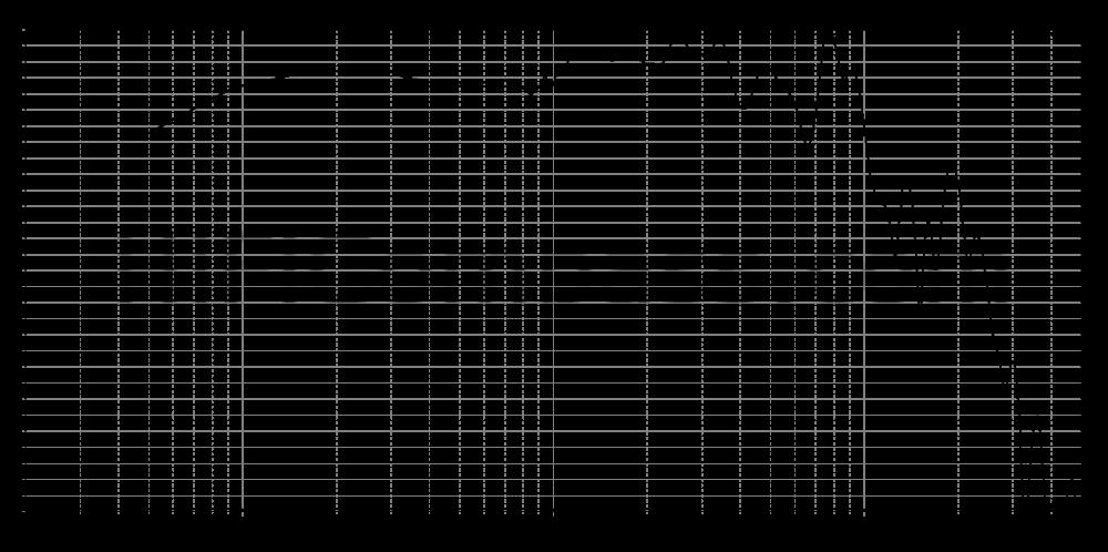 sb23nrxs45-8_315mm_16v_0grad
