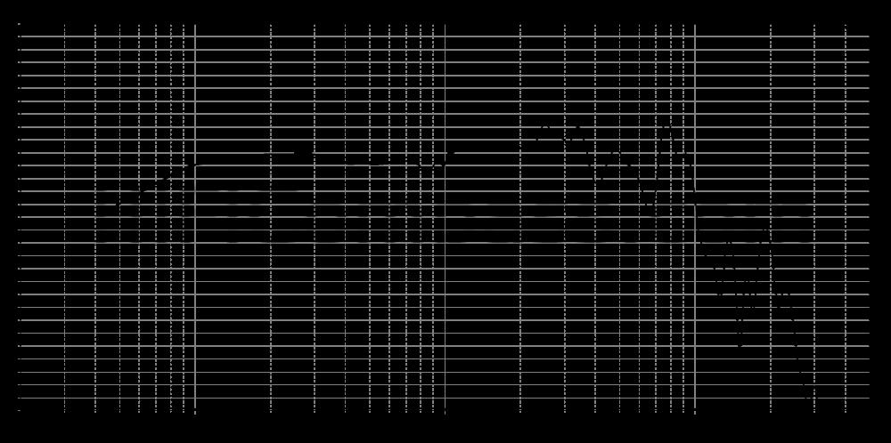 sb23nrxs45-8_315mm_2v83_0grad