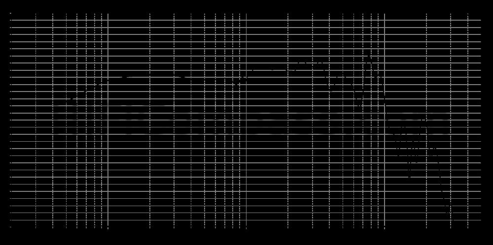 sb23nrxs45-8_315mm_4v_0grad